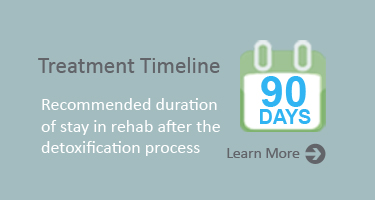 90-day-treatment